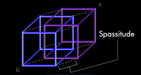 La 4ta Dimensión y el Hypercubo (therror)